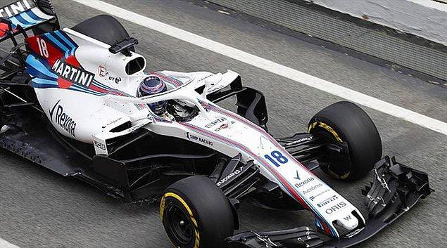 16. Formula 1 takımlarından Williams, yeni tip koronavirüs (Kovid-19) salgınının oluşturduğu olumsuz ekonomik şartlar nedeniyle pilotları George Russell ve Nicholas Latifi'nin maaşlarını yüzde 20 düşürdü.