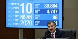 Türkiye'de Koronavirüsten Can Kaybı 98 Artarak 1006 Oldu