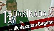 1 Dakikada 1 Ay: İlk Vakadan, Sokağa Çıkma Yasağına Türkiye!