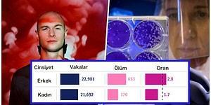 Yapılan Araştırmalar Kellerin Koronavirüsü Ağır Geçirme Olasılığının Daha Yüksek Olduğunu Söylüyor!