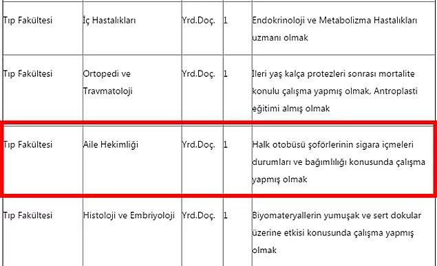 Cumhuriyet Üniversitesi Tıp Fakültesi'nde açılan yardımcı doçent kadrosu için sağlanması istenen şart...