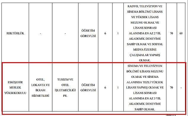Anadolu Üniversitesi Turizm Otel İşletmeciliği bölümüne Radyo, Televizyon ve Sinema bölümü mezunu ve deneyimli birinin aranması...