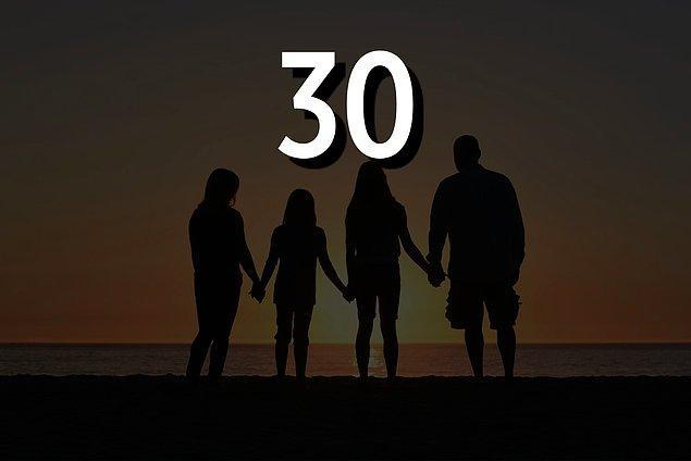 30 yaşında ebeveyn olacaksın!
