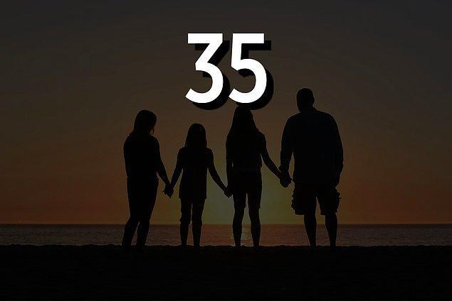 35 yaşında ebeveyn olacaksın!
