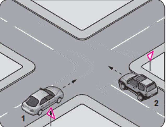 2. Şekle göre 2 numaralı aracın sürücüsü ne yapmalıdır?