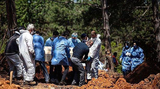 31 kişi kovid-19'dan, 126 kişi bulaşıcı hastalıktan hayatını kaybetti
