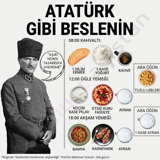 Geçtiğimiz günlerde 'diyetasistan' isimli diyet sayfasının 'Atatürk gibi beslenin' paylaşımı Twitter'da oldukça dikkat çekti.