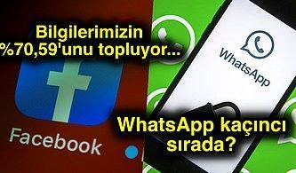 WhatsApp Çok Masummuş: Hangi Uygulama Hangi Bilgilerinize Ulaşabiliyor?