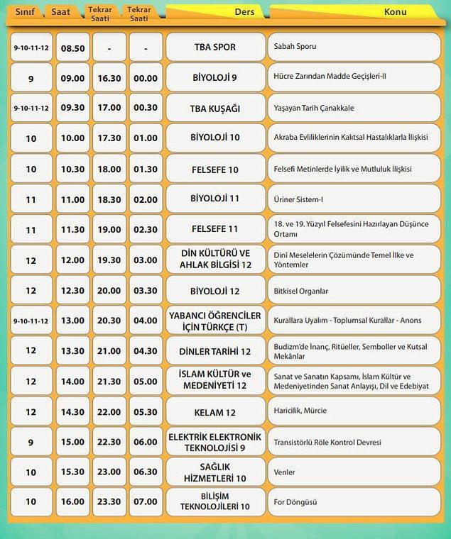 18 Mart EBA TV Lise Ders Programı