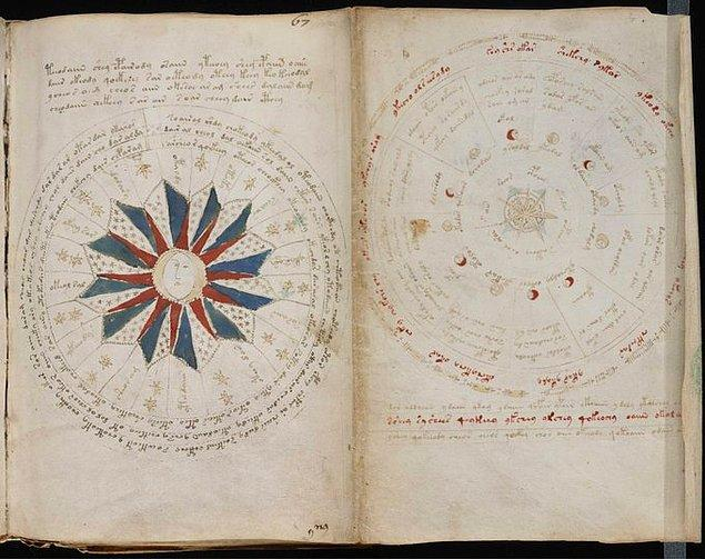 İkinci bölümümüz astronomi ve astroloji. Bu kısımda işin içine burç tabloları, gezegen ve hayvan figürleri de giriyor.