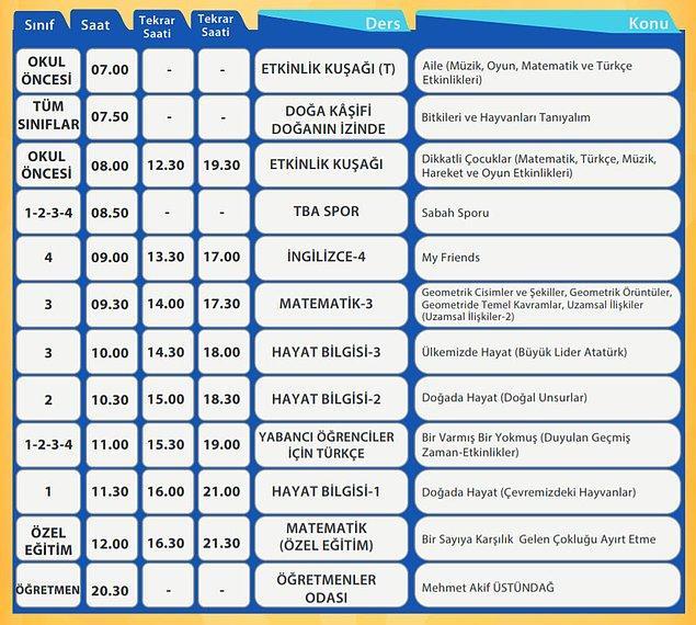 6 Mayıs EBA TV İlkokul Ders Programı