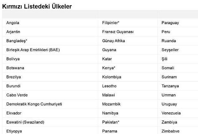 Son eklemelerle birlikte listedeki ülke sayısı 40'ı geçti. Listede bulunan diğer ülkeler şöyle 👇