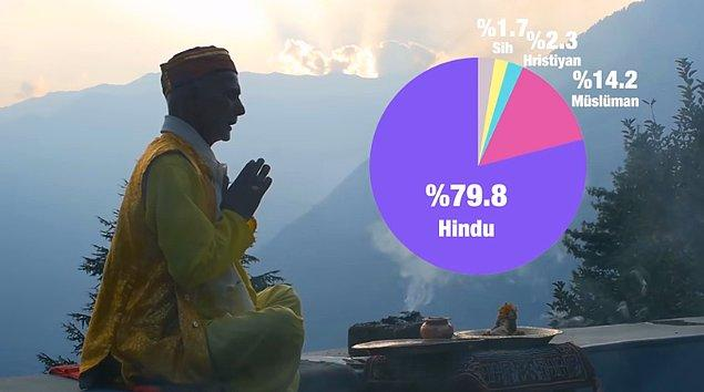 4. Aynı zamanda da birbirinden farklı pek çok dine de ev sahipliği yapıyor.