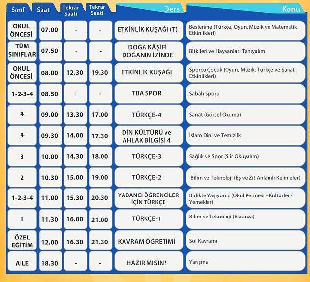 26 Mayıs EBA TV İlkokul Ders Programı
