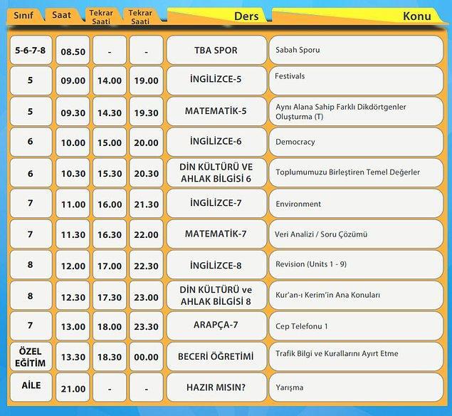 26 Mayıs EBA TV Ortaokul Ders Programı