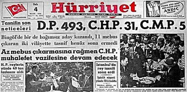 9 milyon seçmenin oy kullandığı 2 Mayıs 1954 seçimlerinin sonuçlarına göre  Demokrat Parti 503, CHP 31, Cumhuriyetçi Millet Partisi ise 5 milletvekili çıkarır.