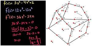 Matematikçiler Buraya! Tarihin Akışını Değiştiren 17 Matematik Denklemi