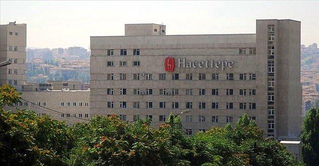 Ankara Hacettepe Üniversitesi (HÜ) 2020-2021 Taban Puanları ve Başarı Sıralamaları