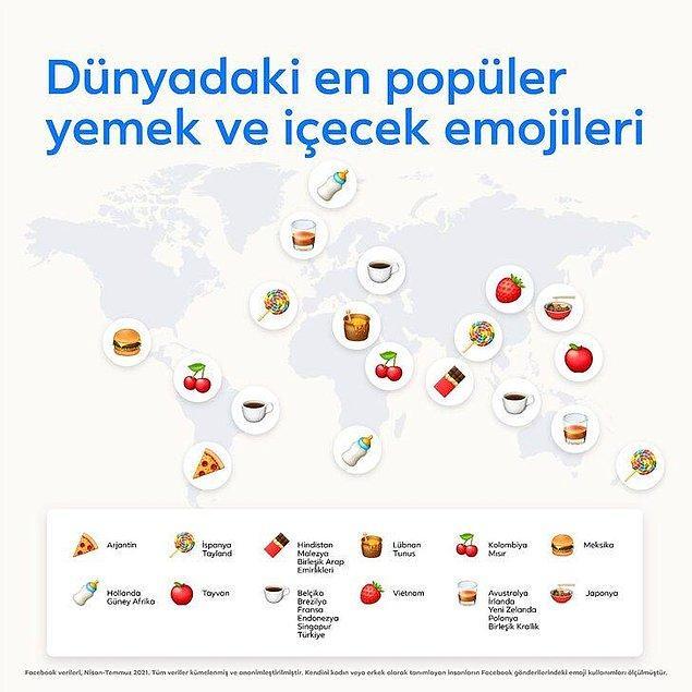 Ayrıca Türkiye'de en çok kullanılan diğer emojiler de şu şekilde; 🎂,🍬,🍫ve ☕️.