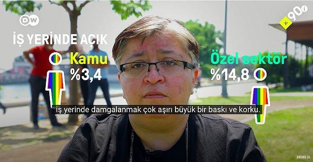 """Peki Türkiye'de neden hiç ünlü lezbiyen yok? Yasemin Öz, bunun mümkün olmadığını söylüyor: """"Söylemeye cesaret edemiyorlar çünkü kadın olarak yaşadıkları ezilmişliğin üzerine ikincil bir ezilmişlik biçimi eklenecek."""""""
