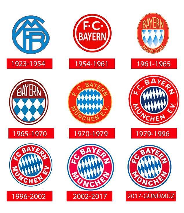 10. Bayern Münih