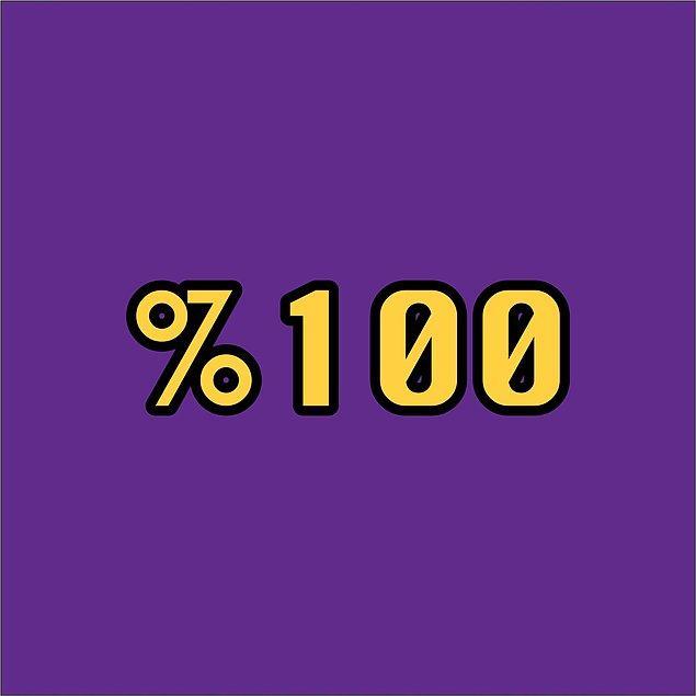 Verdiğin cevaplara göre senin kıskançlık seviyen %100!