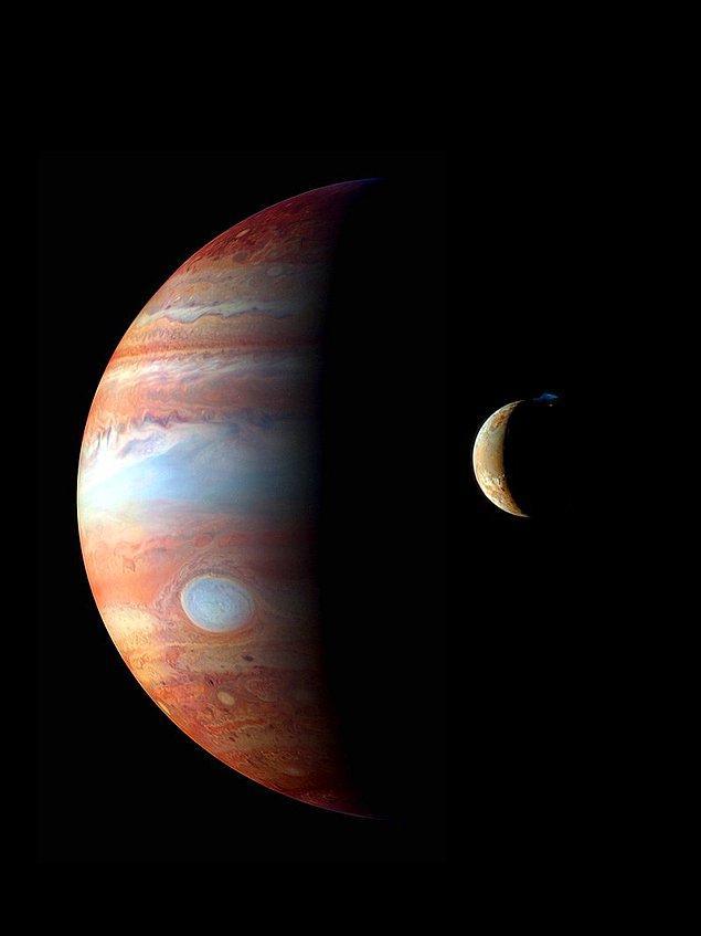 Jüpiter (Ay boyunca Oğlak takımyıldızında)