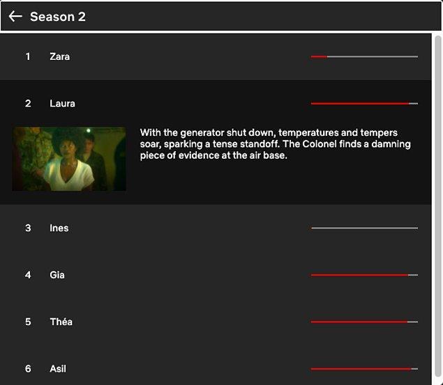 İkinci sezonda ilkindeki gibi bölüm isim ve konularının tek karakterle bağlantılı olması diziyi pek çok diziden farklı kılan güzel bir detay.