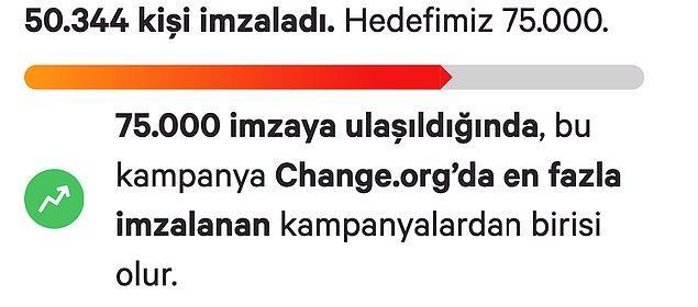 """Sosyal medyada change.org üzerinden """"Kiralara Üst Sınır Getirilsin"""" başlığıyla bir imza kampanyası başlatıldı."""