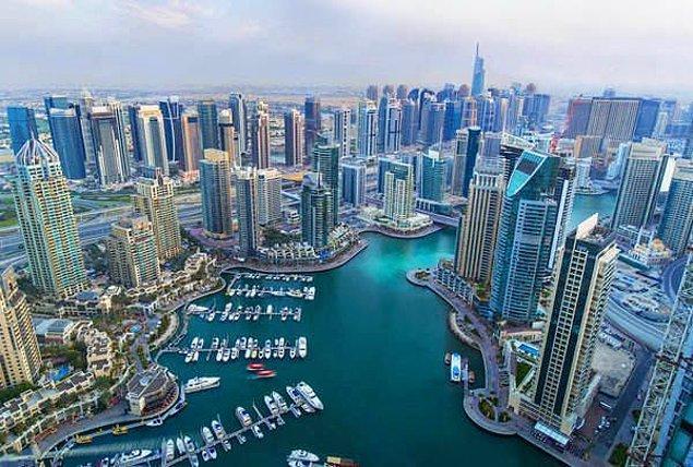 21. Birleşik Arap Emirlikleri: 8,8 gün