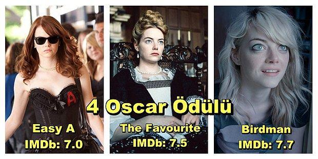 Güzelliği ve Başarılı Oyunculuğuyla Milyonların Sevgilisi Haline Gelen Emma Stone'un En İyi Filmleri