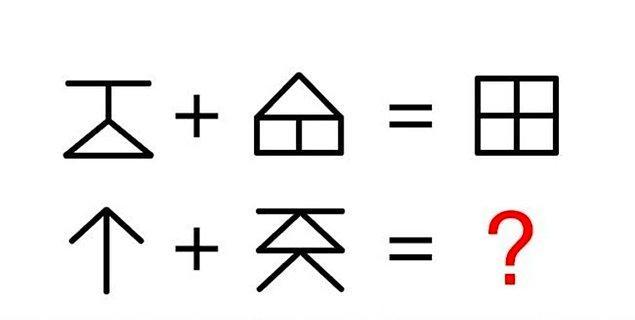 2. Soru işareti yerine bu şekillerden hangisi gelmelidir?