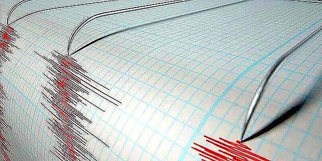 14 Ekim 2021 AFAD VE Kandilli Son Depremler