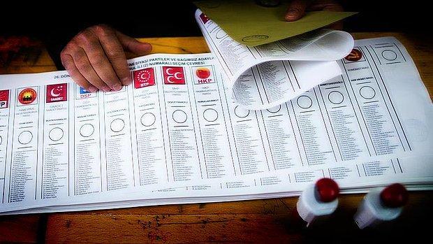 Olası Erken Seçimle Partilerin Kasasına 1.9 Milyar Lira Girecek